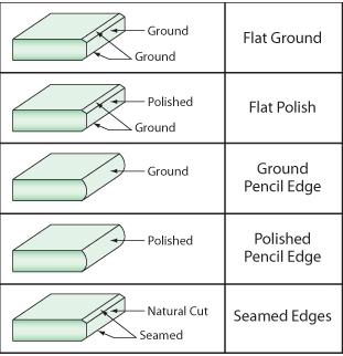 5 Glass Edge Types